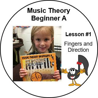 Beginner A Lesson 1