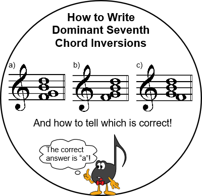 How to WRite Dominant Seventh Chord Inversions