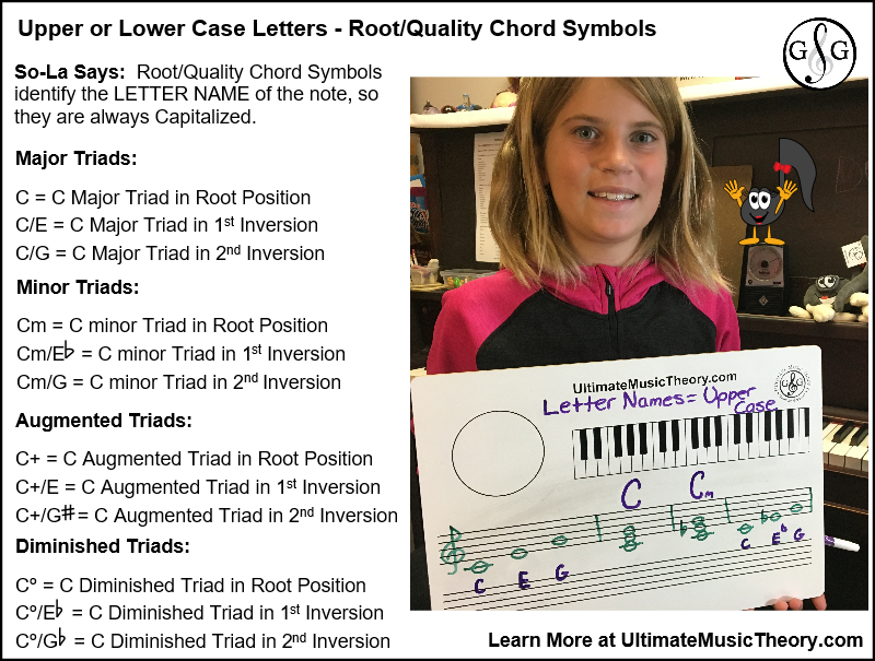 Upper or Lower Case Letter - Ultimate Music Theory