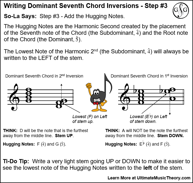 Dominant Seventh Chord Inversions Step 3
