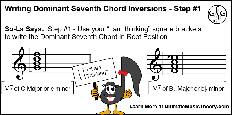 Dominant Seventh Chord Inversions step 1