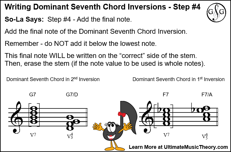 Dominant Seventh Chord Inversions step 4