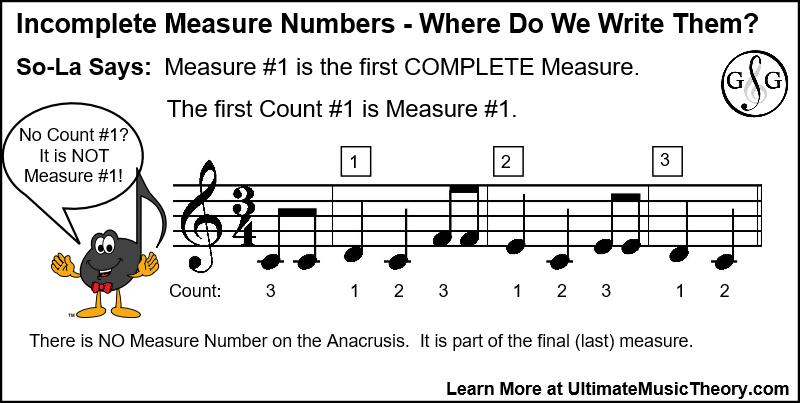 Incomplete Measure - Where