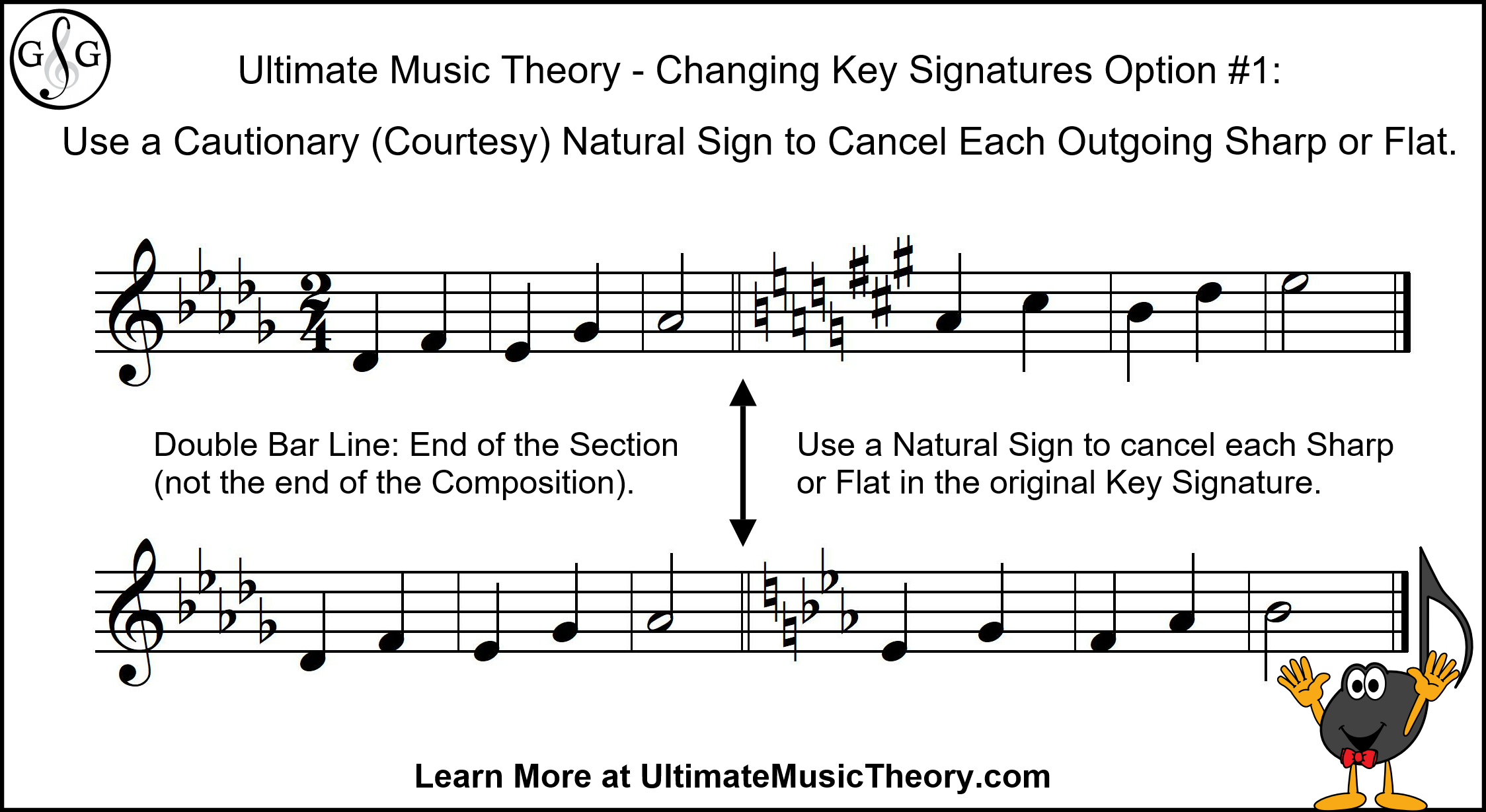 Ultimate Music Theory Changing Key Signatures Option 1