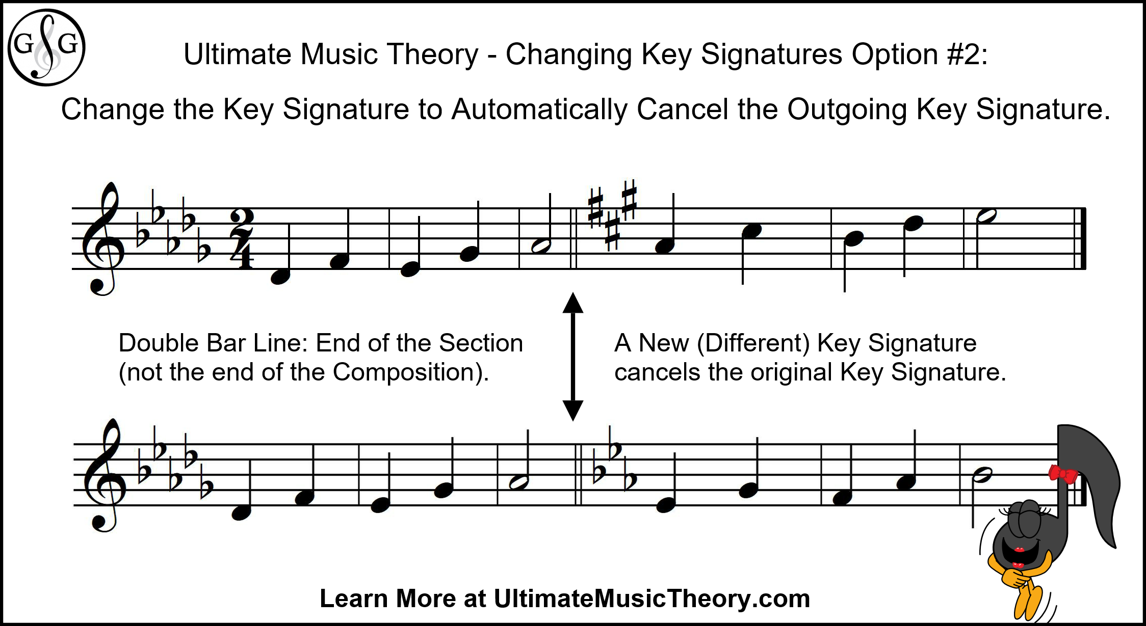 How to Change Key Signatures