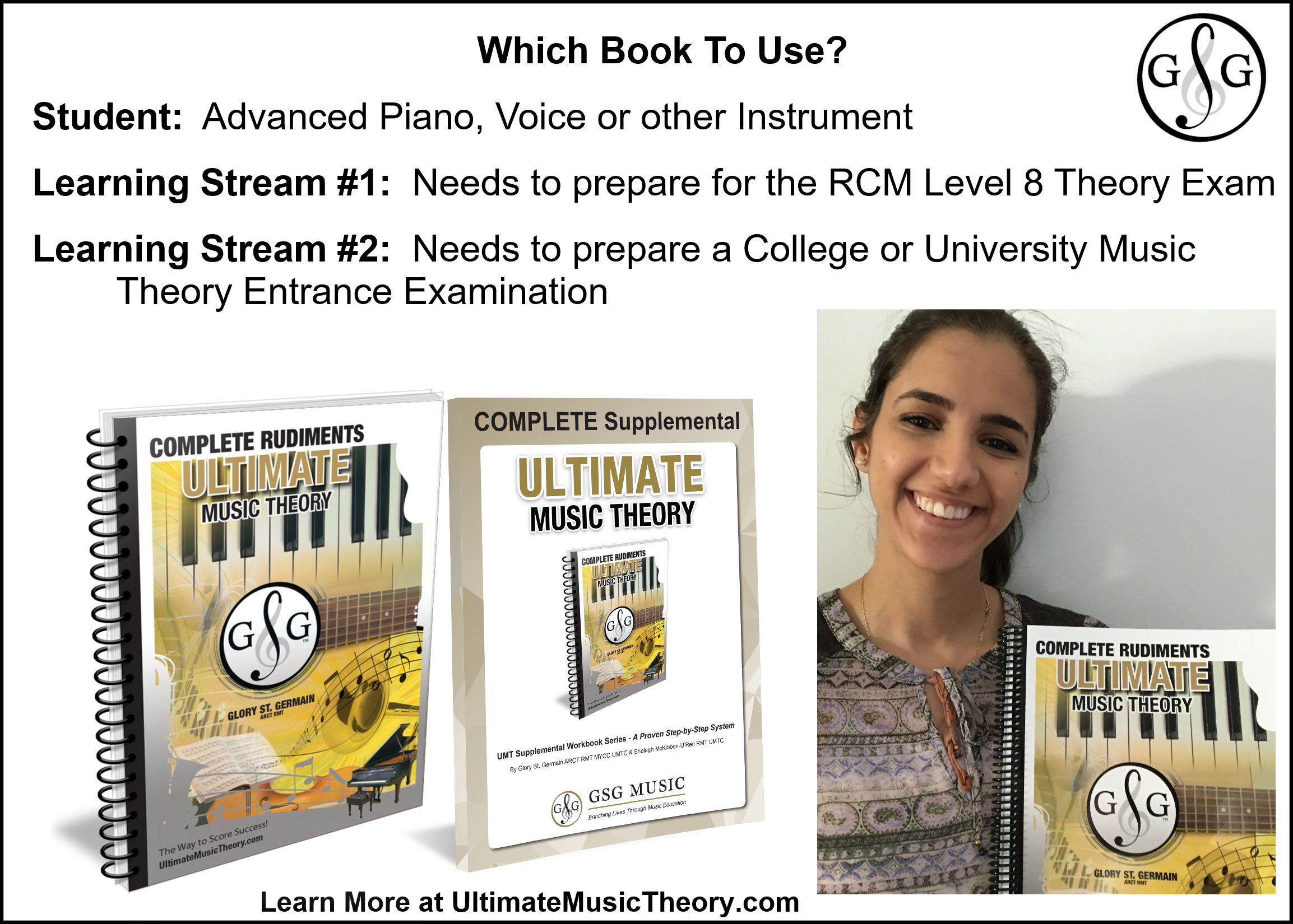 Which Book to Use Advanced and College