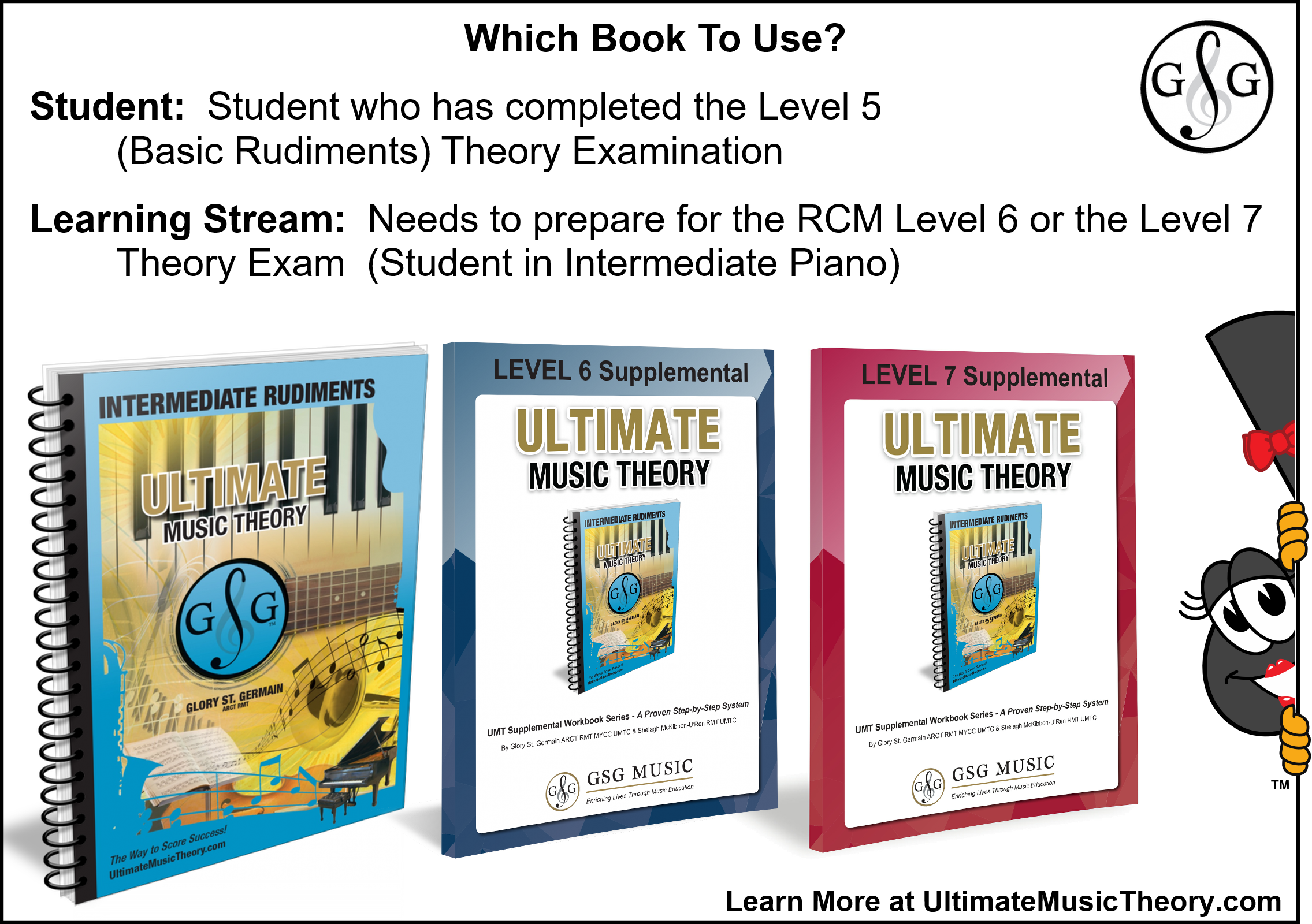 Which Book to Use Intermediate