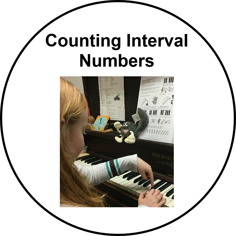 Ultimate Music Theory - Counting Interval Numbers