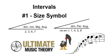 Intervals – Size Symbol