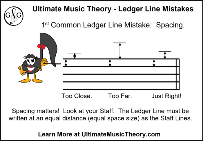Ultimate Music Theory 3 Common Ledger Line Mistakes