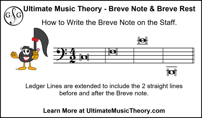 Ultimate Music Theory - Writing Breve Note on Staff