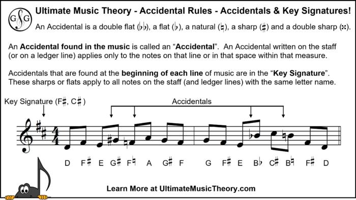 UMT - Accidentals and Key Signatures