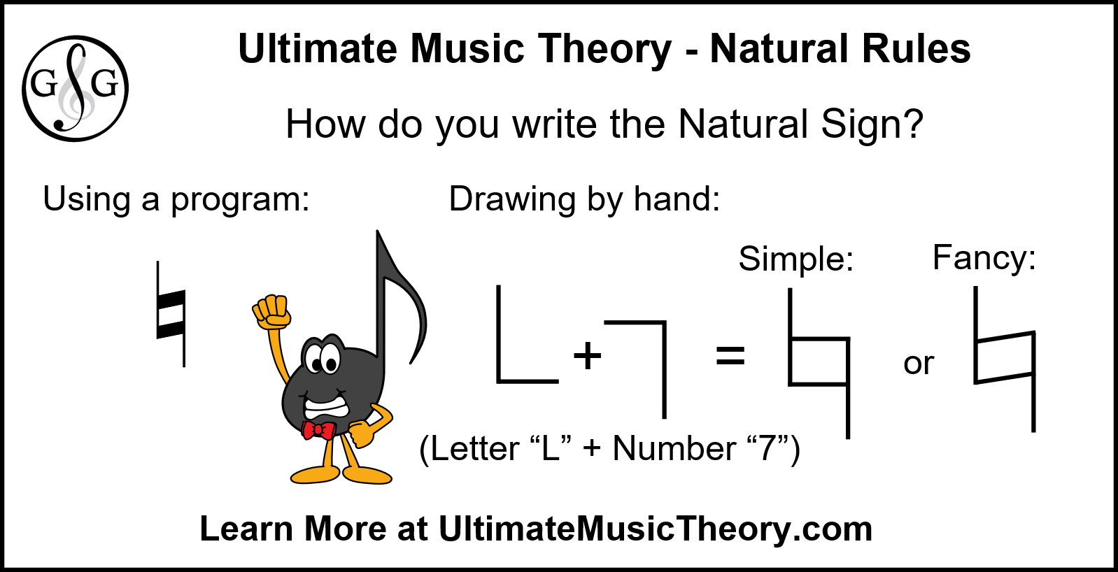 Ultimate Music Theory - Natural Rules - Writing by hand