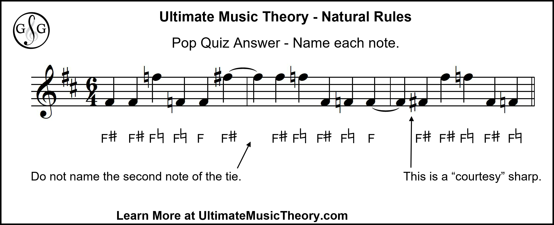 Ultimate Music Theory Natural Rules Pop Quiz Answers