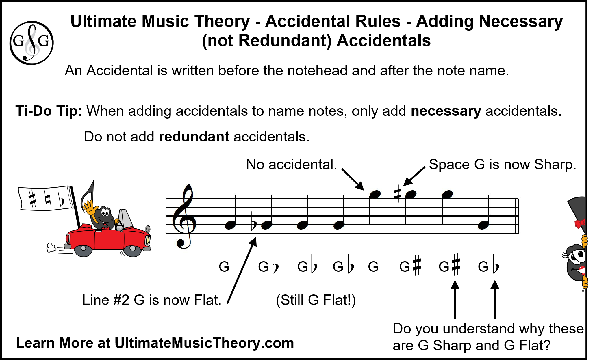 Ultimate Music Theory - Adding Necesary Accidentals