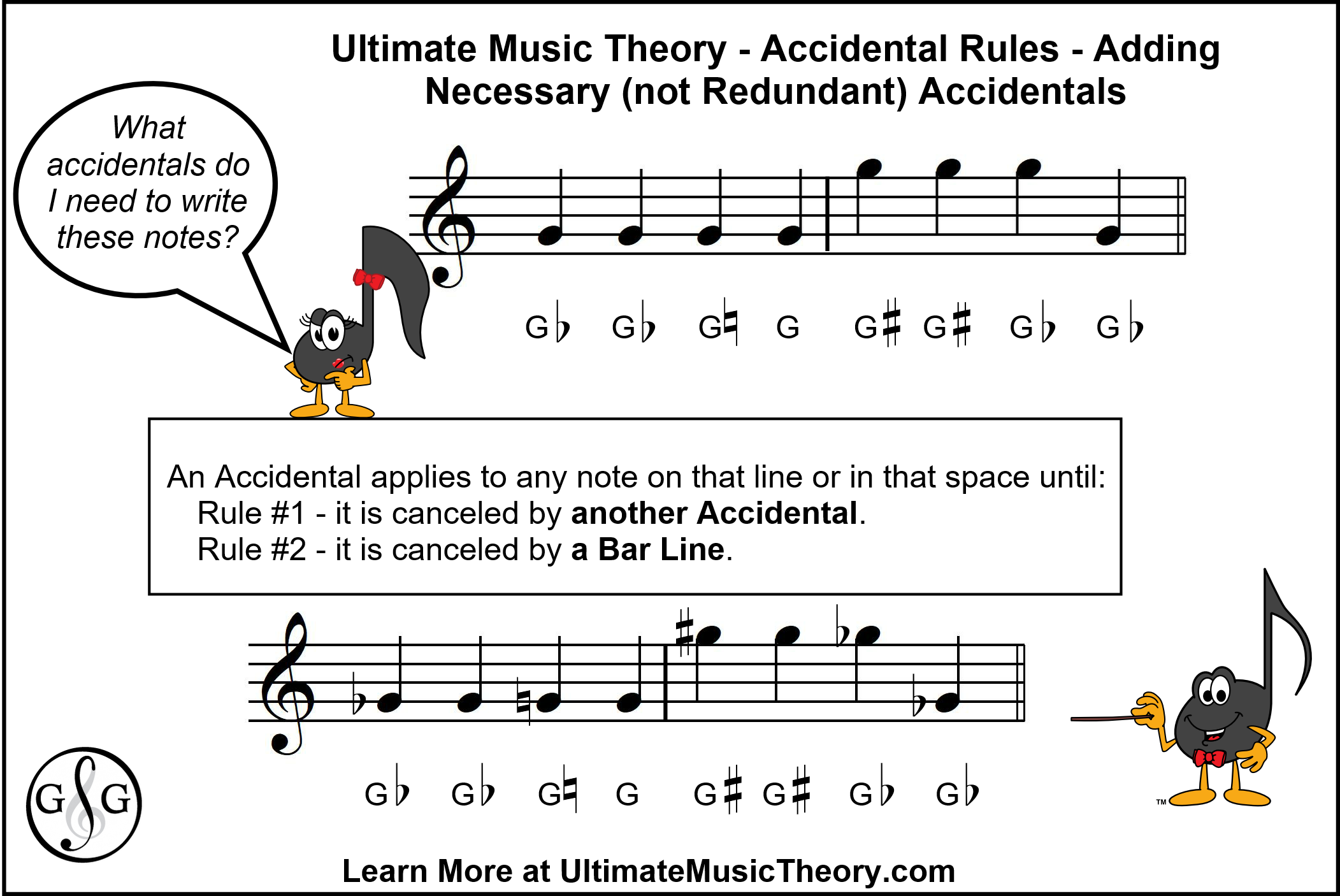 Ultimate Music Theory Adding Necessary Accidentals with Bar Lines