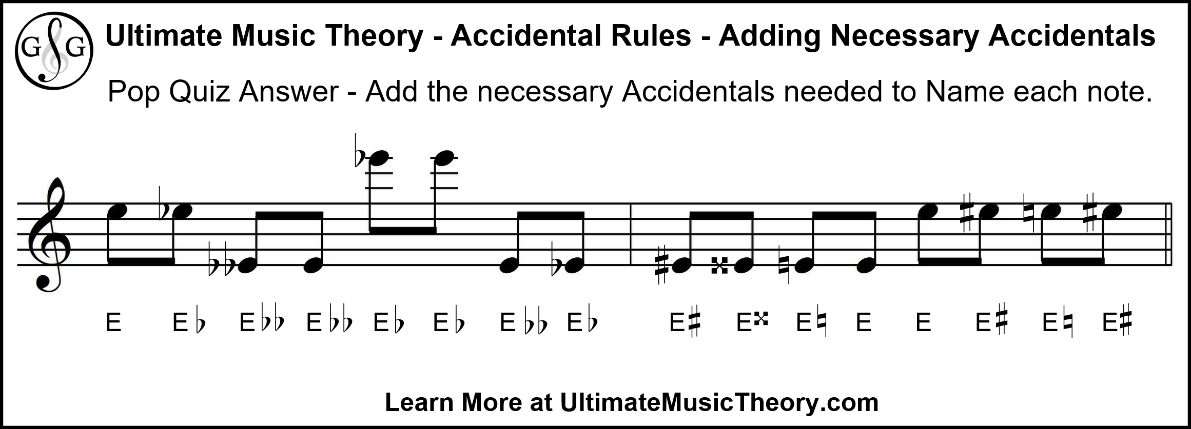 Ultimate Music Theory Pop quiz answers