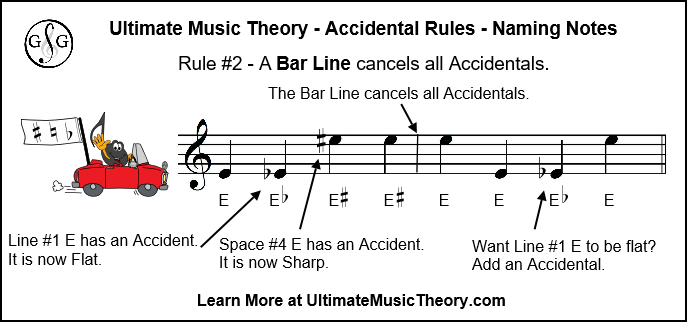 UMT Accidental Rules - Naming Notes - Rule 2