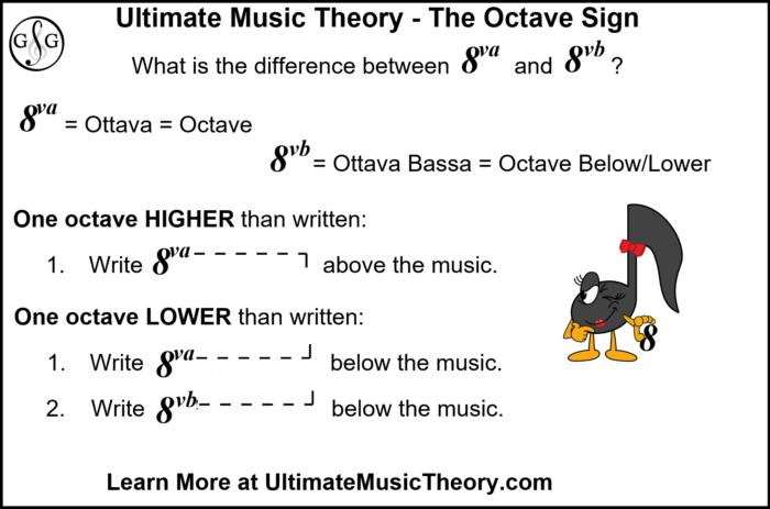 UMT Octave Sign - Ottava Bassa