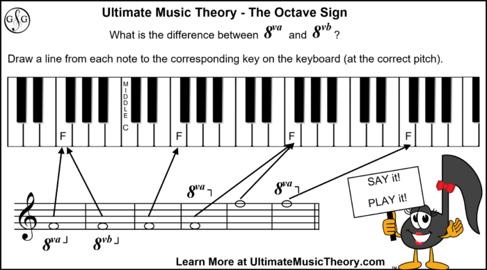 UMT The Octave Sign - Single Notes