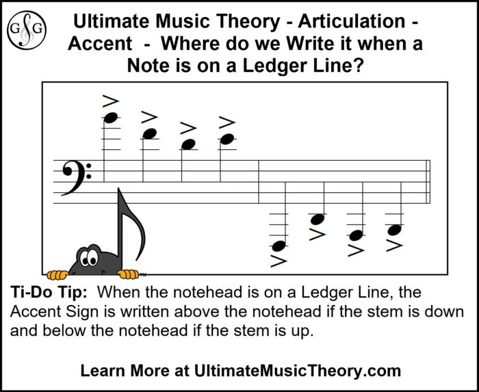 UMT - Articulation - Accent - Ledger Lines