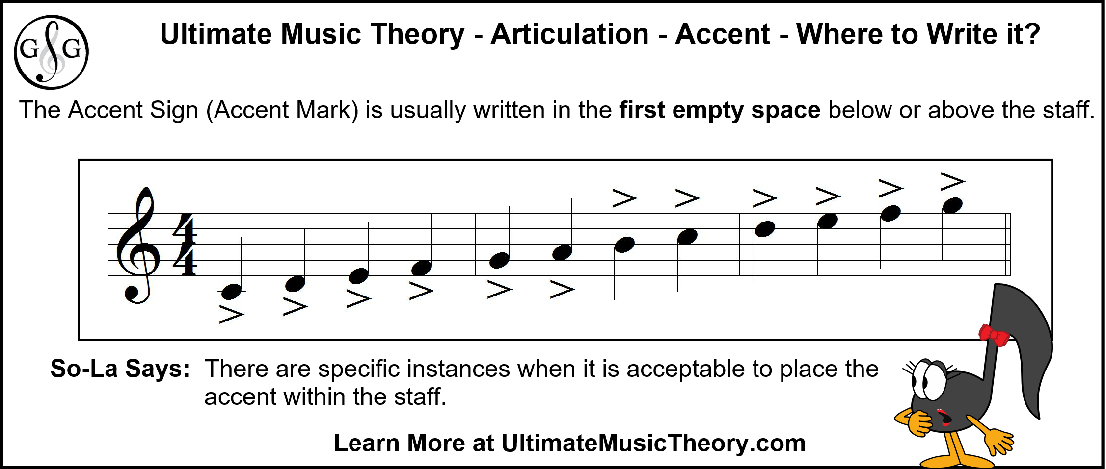UMT - Articulation - Accent - Acceptable Places to Write it