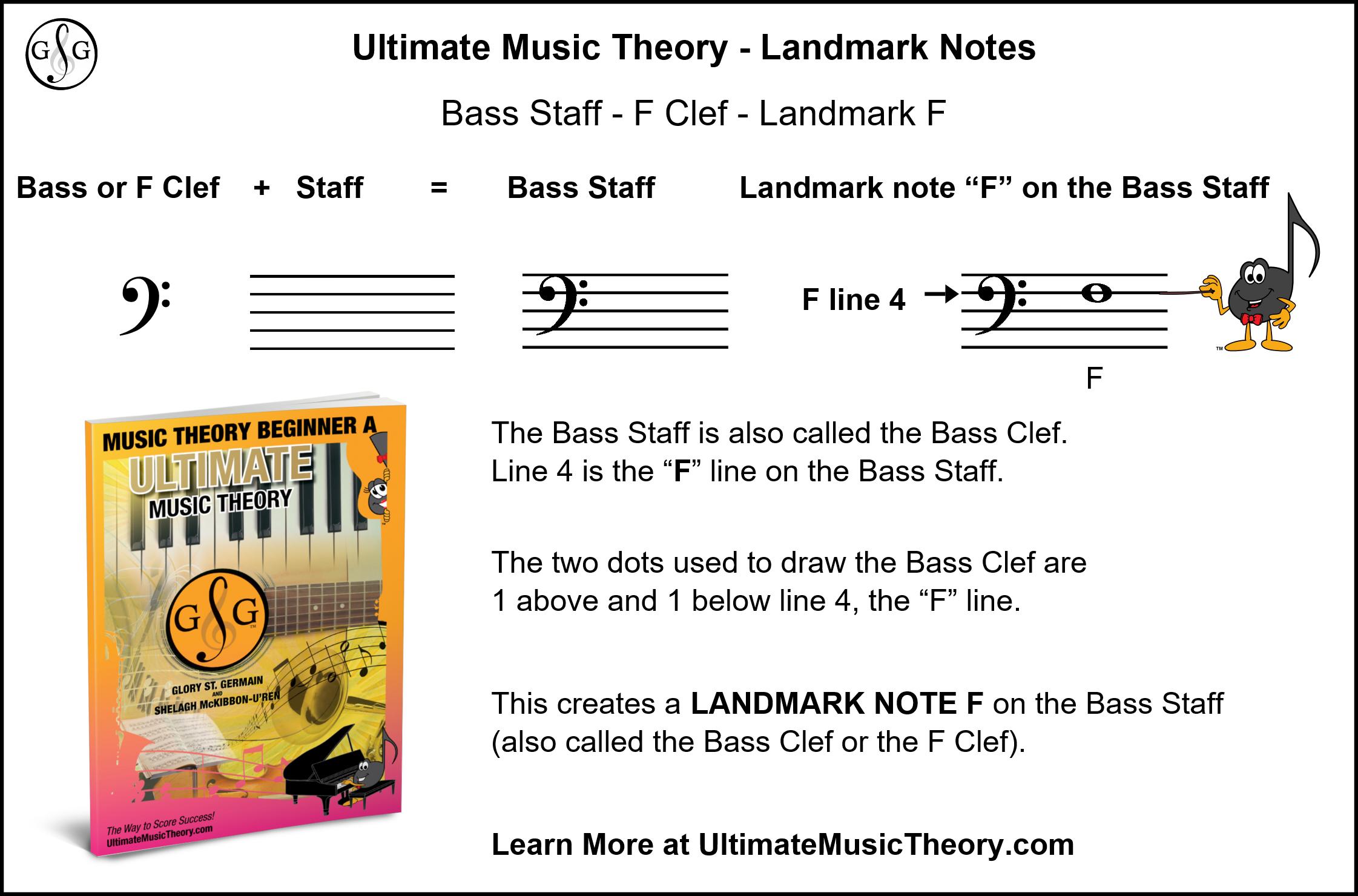 UMT Landmark Bass Staff