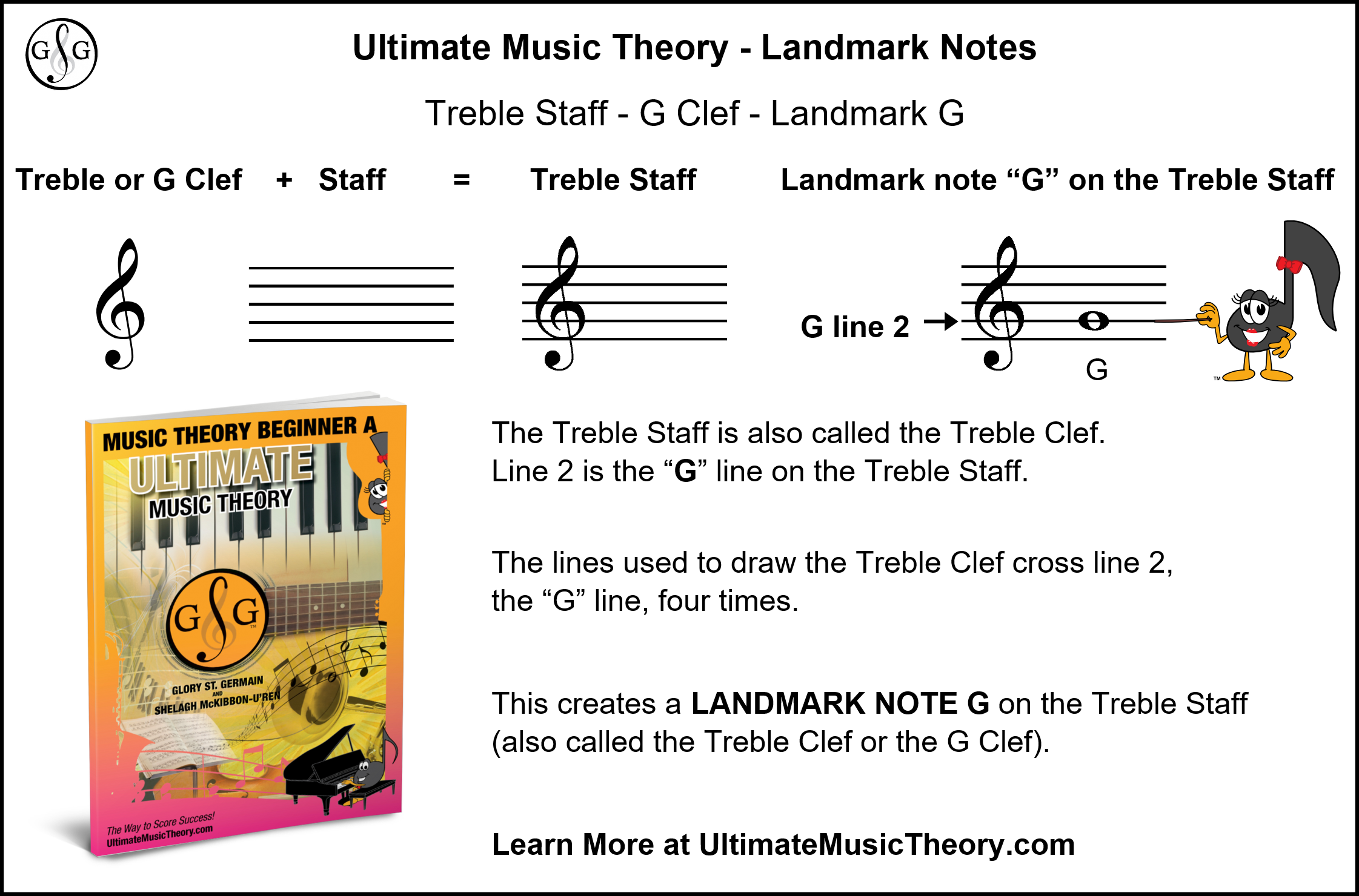 UMT Landmark Notes - Treble G
