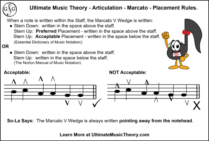 UMT Articulation Marcato Acceptable or Not Acceptable