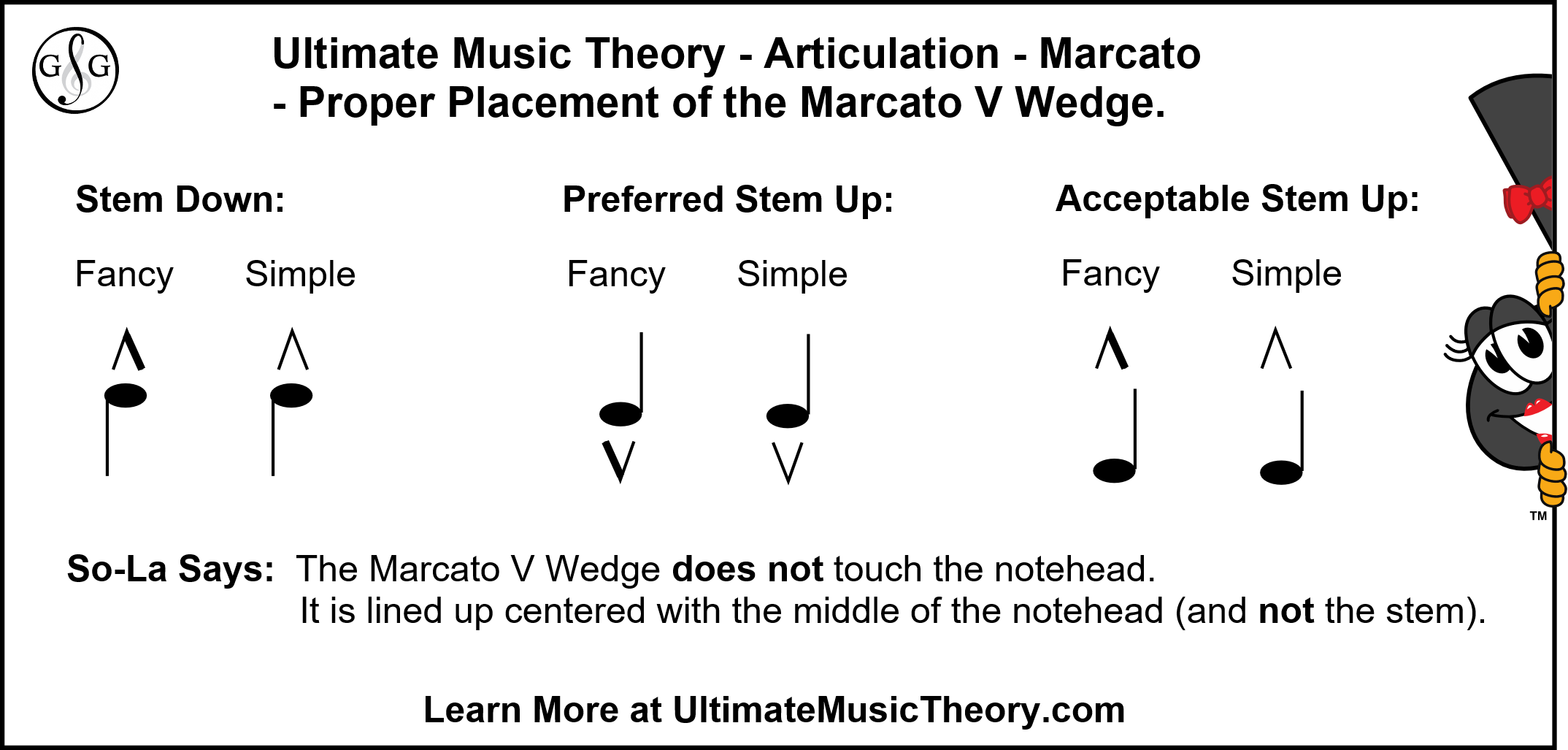 Articulation - Marcato - Fancy or Simple