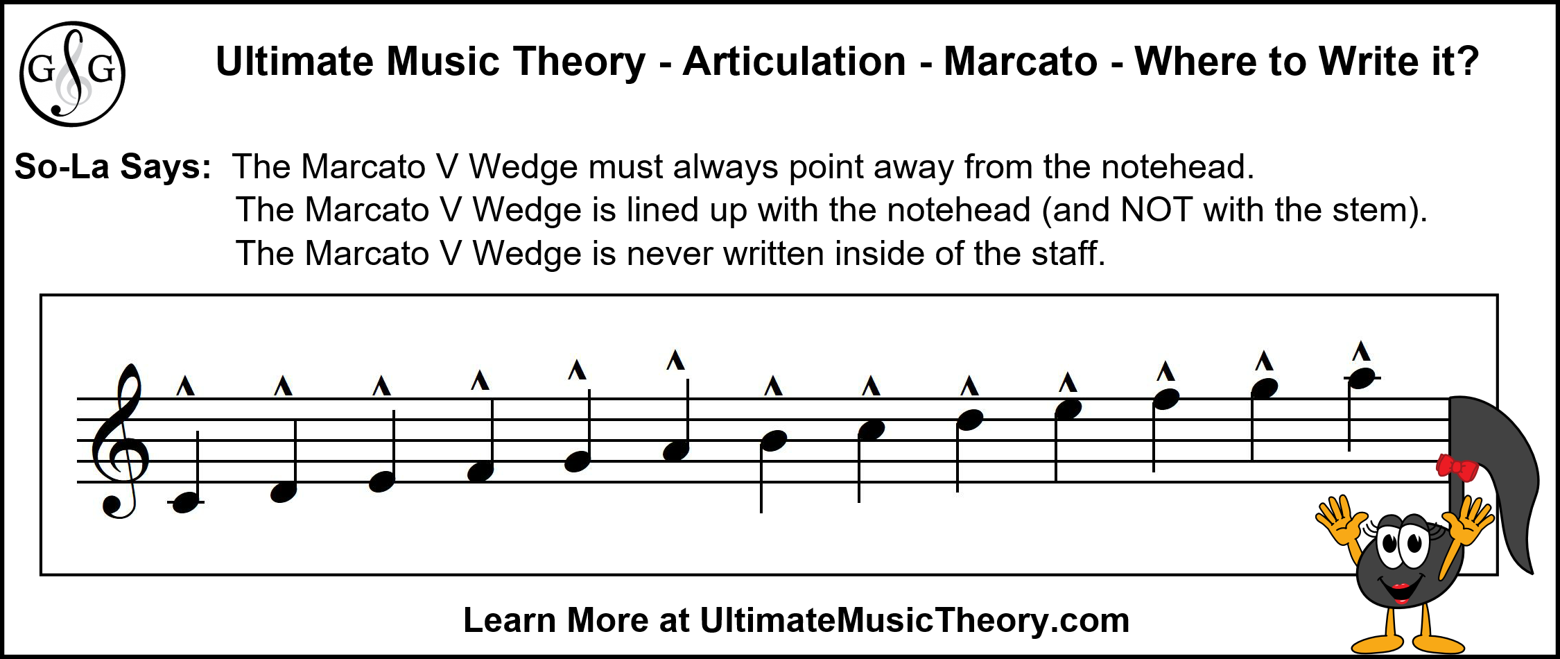 UMT Articulation - Marcato Where to Write It