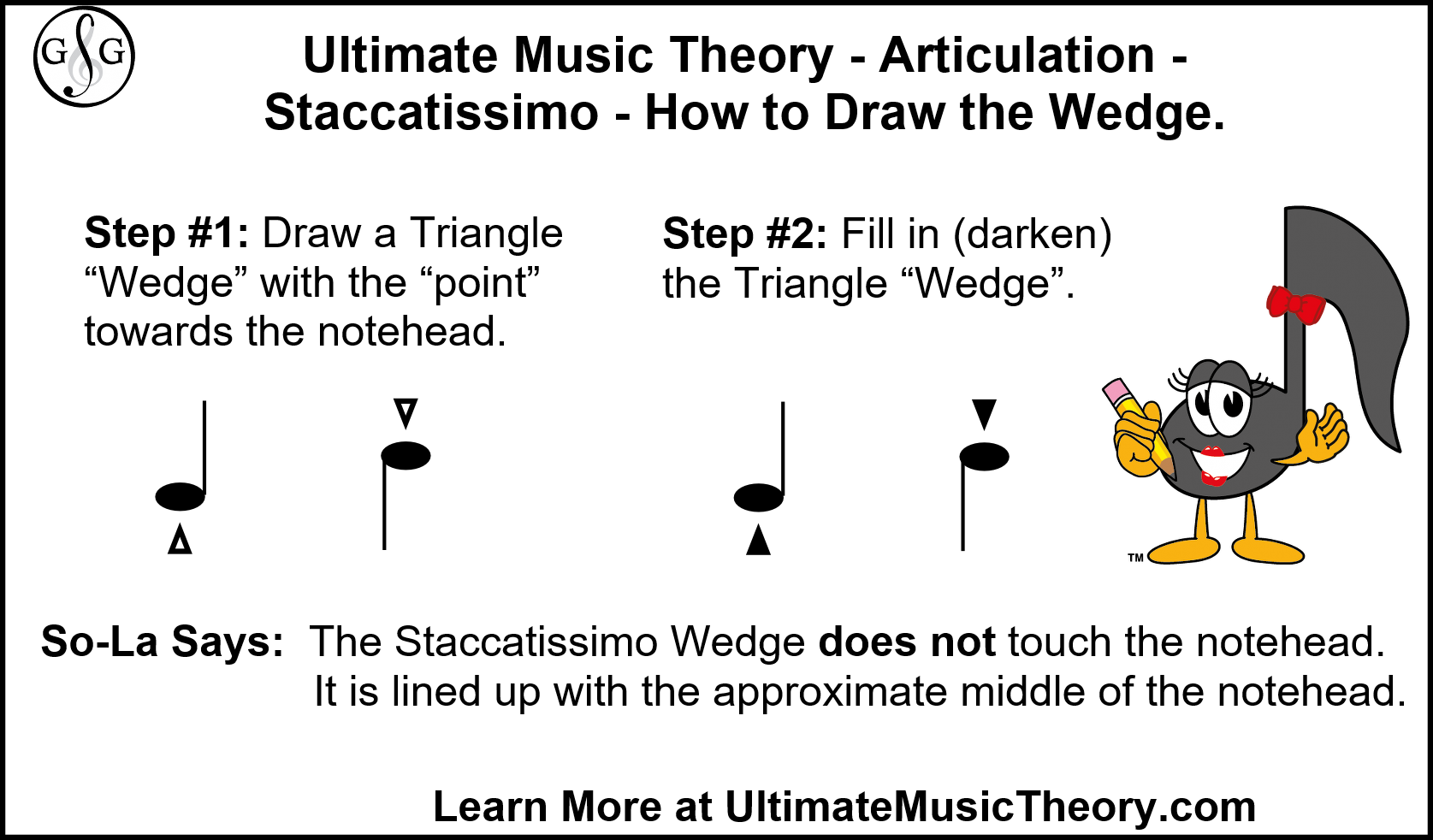 UMT Articulation - Staccatissimo - How to Draw