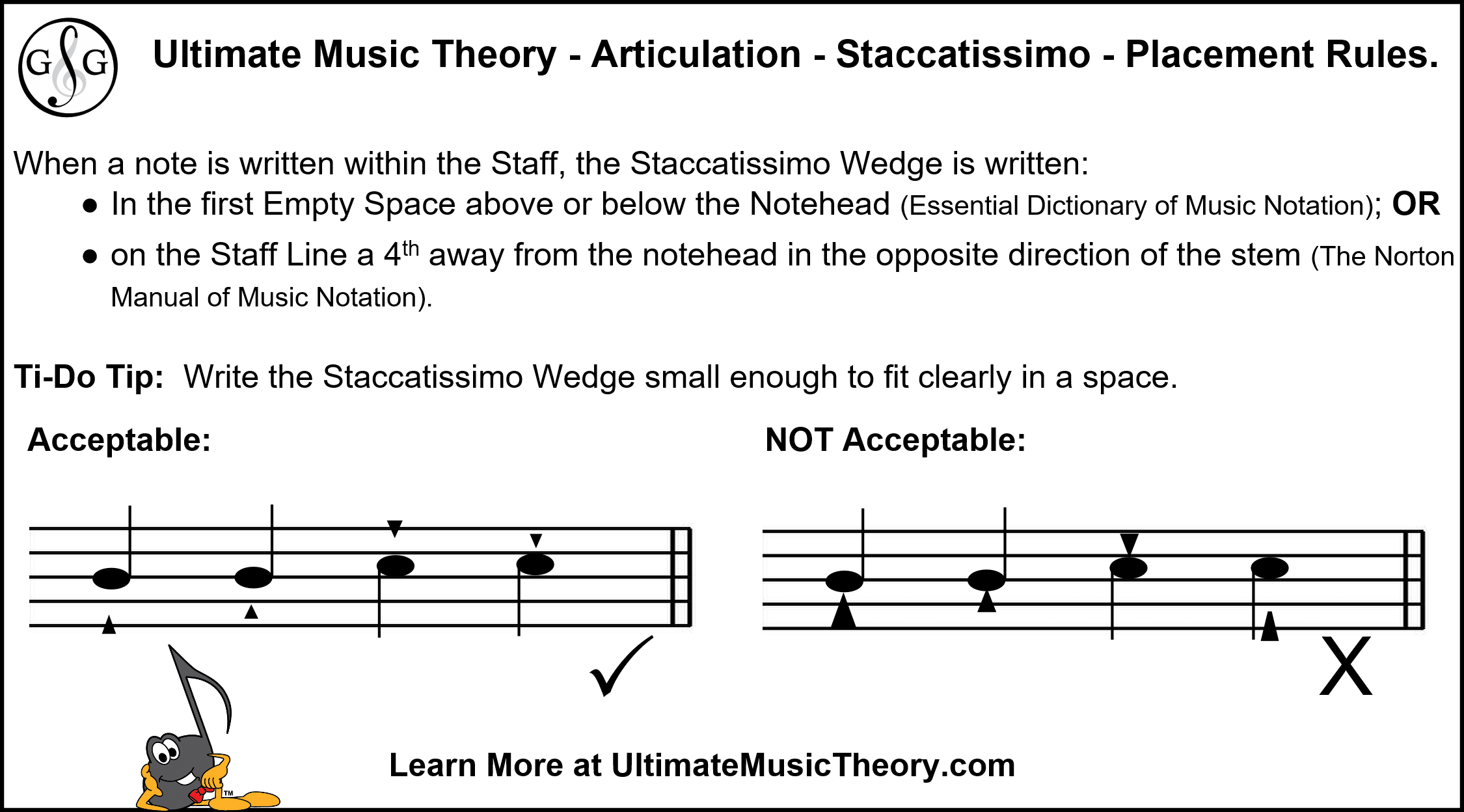 UMT Staccatissimo Acceptable Placement