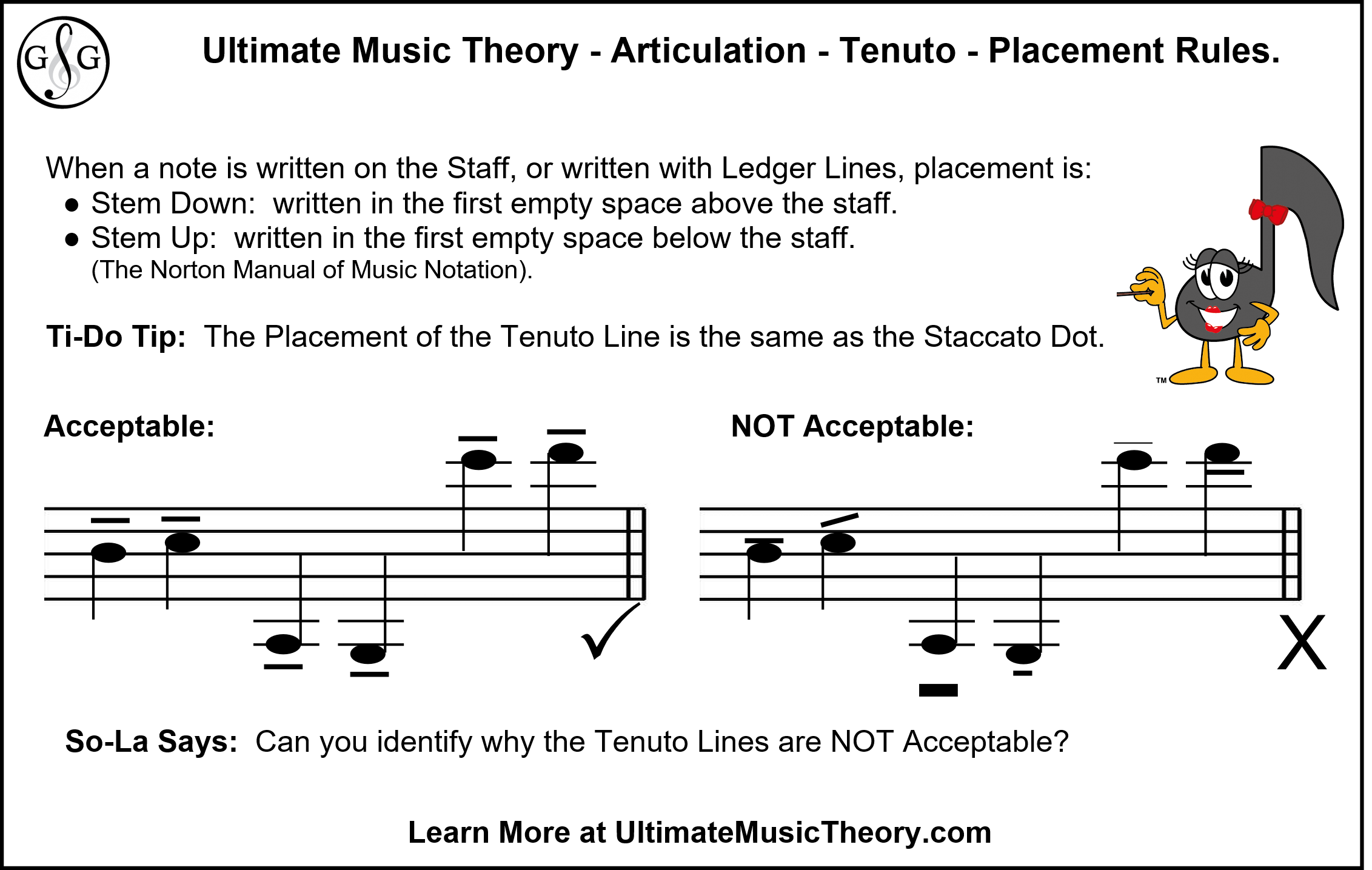 Articulation - Tenuto Line Placement