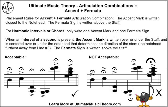 UMT Articulation Cominations Blog