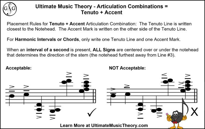 UMT Articulation Combinations Tenuto + Accent