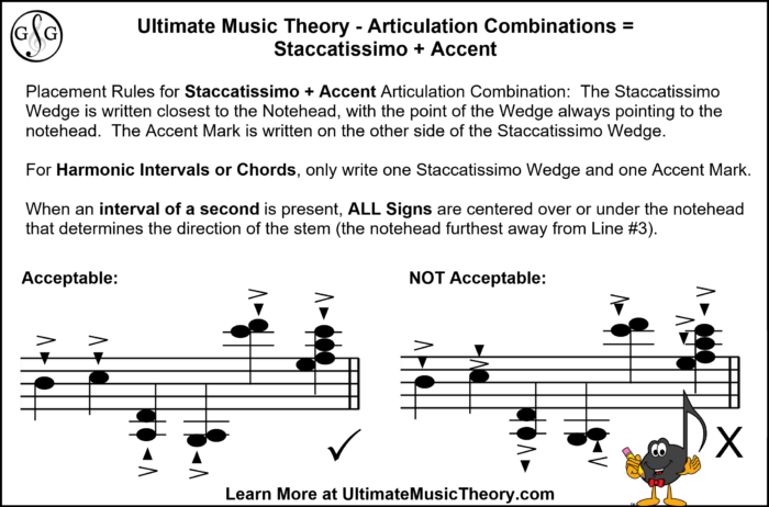 UMT Articulation Combination Staccatissimo and Accent