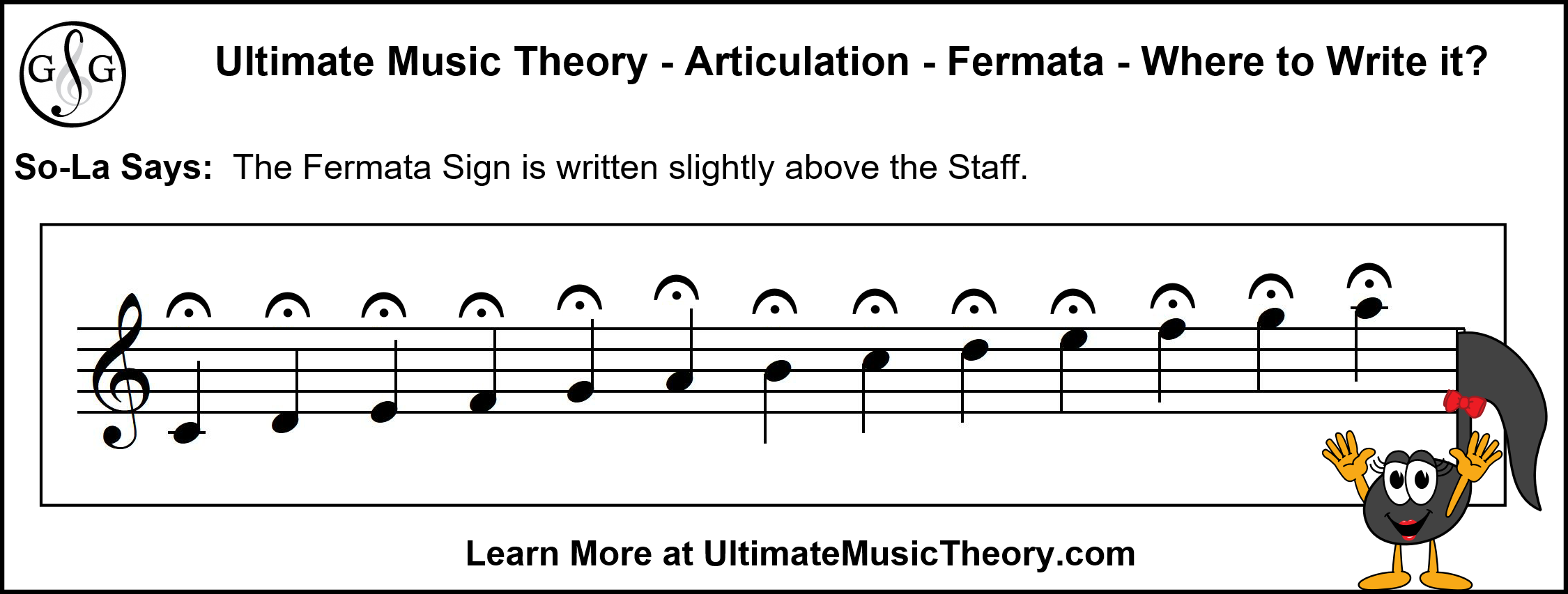 UMT - Articulation - Fermata - Where to write it