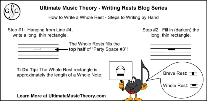 Writing Rests - Writing a Whole Rest