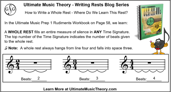 Writing Rests Blog 2 - Where to Learn