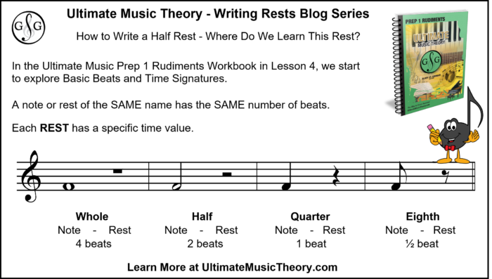 UMT Writing Rests Blog 3 Half Rest - Where We Learn This