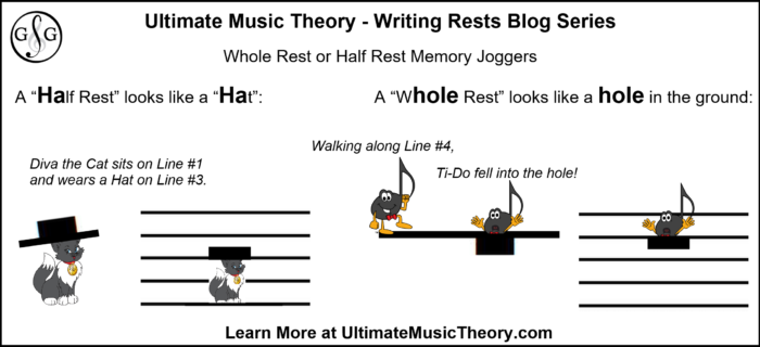 Writing Rests Memory Joggers