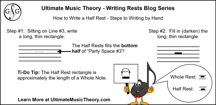 UMT Writing Rests Blog 3 Writing by Hand