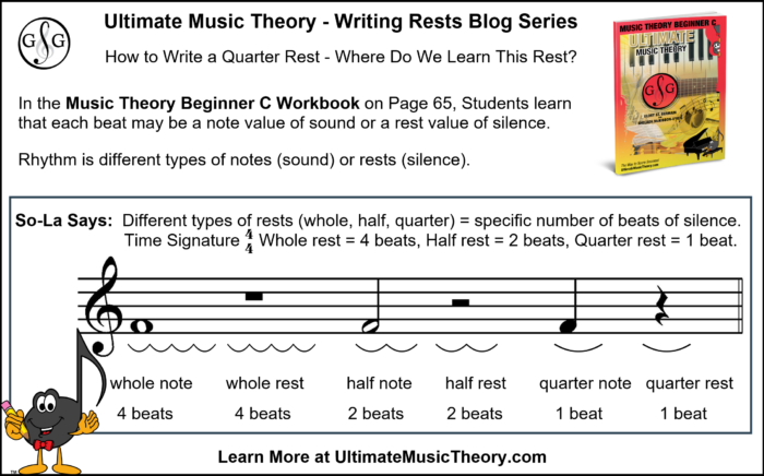 UMT Writing Rests - Quarter Rest - Where Do We Learn It