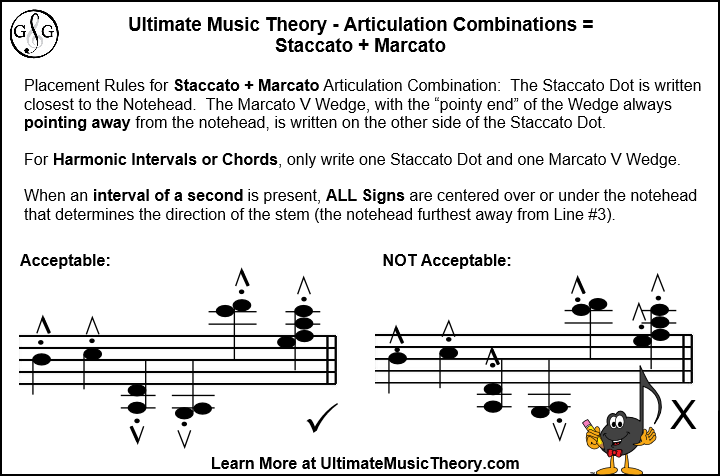 UMT Articulation Combinations - Staccato Dot and Marcato Wedge