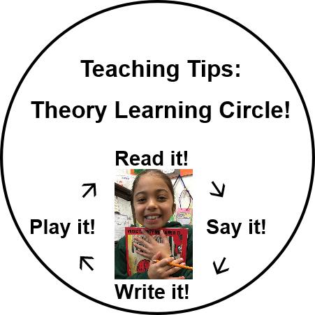 Teaching Tips - Theory Learning Circle - UltimateMusicTheory.com